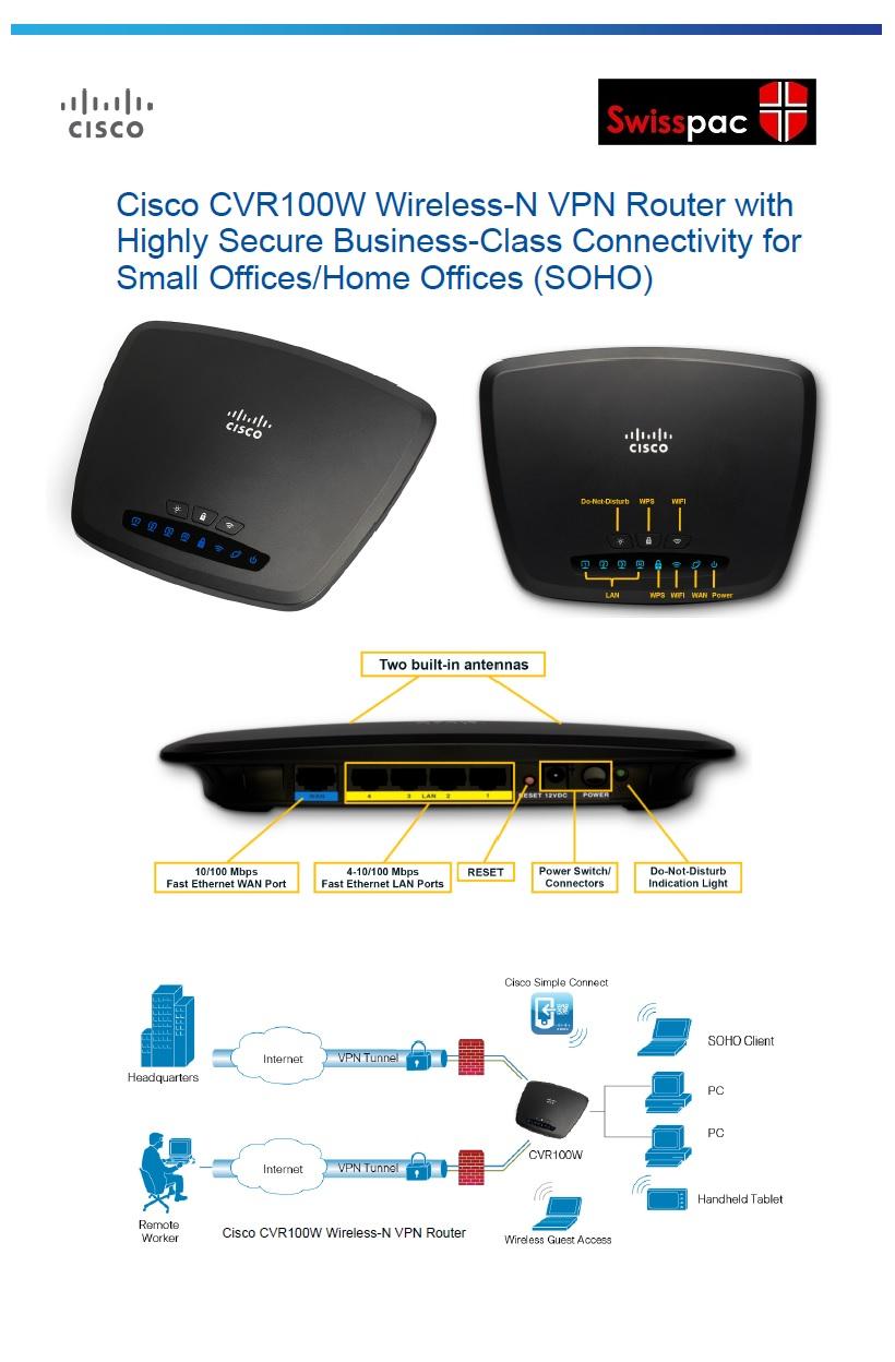 T1, T3, DS3, OC Bandwidth Speed