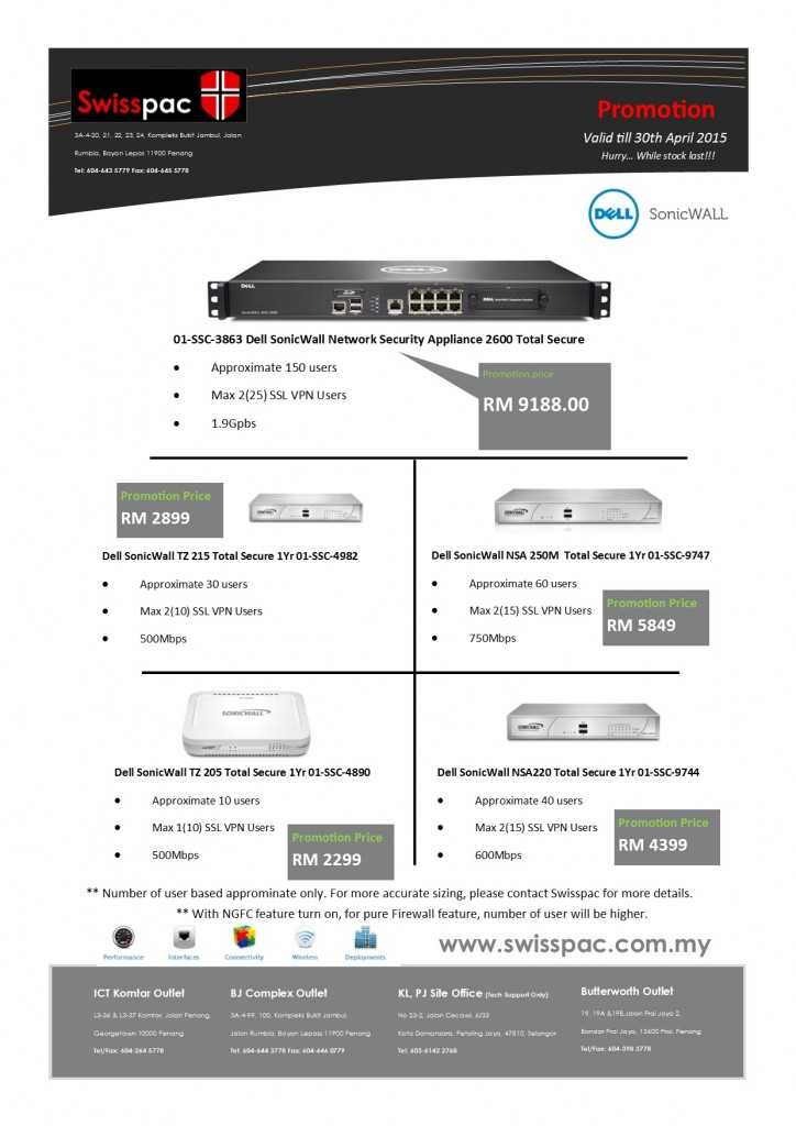 2015 Dell Sonicwall